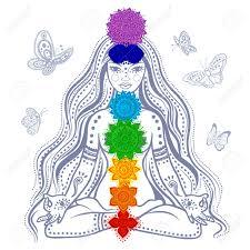 Chakra study in Dharamsala and Goa